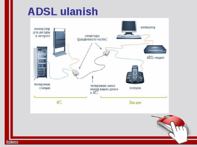 ADSL ulanish