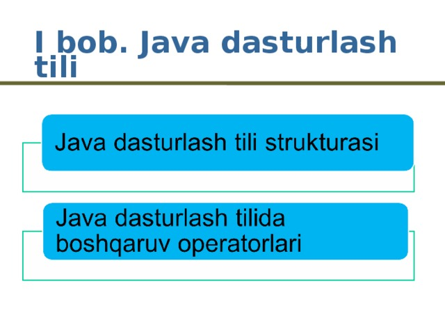 I bob. Java dasturlash tili