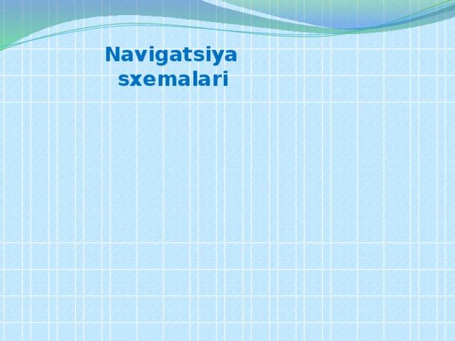 Navigatsiya sxemalari