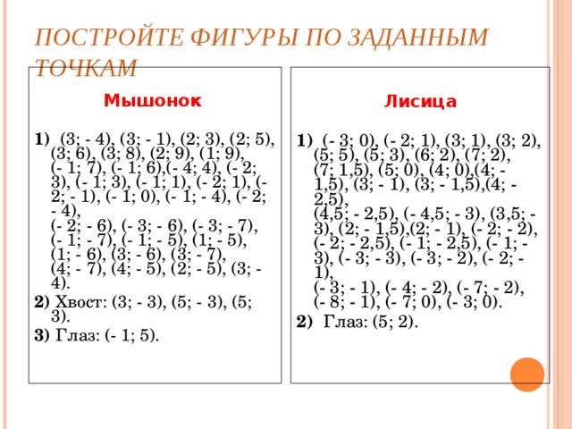 ПОСТРОЙТЕ ФИГУРЫ ПО ЗАДАННЫМ ТОЧКАМ Мышонок   1) (3; - 4), (3; - 1), (2; 3), (2; 5),  (3; 6), (3; 8), (2; 9), (1; 9),  (- 1; 7), (- 1; 6),(- 4; 4), (- 2; 3), (- 1; 3), (- 1; 1), (- 2; 1), (-2; - 1), (- 1; 0), (- 1; - 4), (- 2; - 4),  (- 2; - 6), (- 3; - 6), (- 3; - 7),  (- 1; - 7), (- 1; - 5), (1; - 5),  (1; - 6), (3; - 6), (3; - 7),  (4; - 7), (4; - 5), (2; - 5), (3; - 4). 2) Хвост: (3; - 3), (5; - 3), (5; 3). 3) Глаз: (- 1; 5).    Лисица  1) (- 3; 0), (- 2; 1), (3; 1), (3; 2),  (5; 5), (5; 3), (6; 2), (7; 2),  (7; 1,5), (5; 0), (4; 0),(4; - 1,5), (3; - 1), (3; - 1,5),(4; - 2,5),  (4,5; - 2,5), (- 4,5; - 3), (3,5; - 3), (2; - 1,5),(2; - 1), (- 2; - 2),  (- 2; - 2,5), (- 1; - 2,5), (- 1; - 3), (- 3; - 3), (- 3; - 2), (- 2; - 1),  (- 3; - 1), (- 4; - 2), (- 7; - 2),  (- 8; - 1), (- 7; 0), (- 3; 0). 2) Глаз: (5; 2).