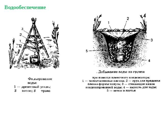 Водообеспечение