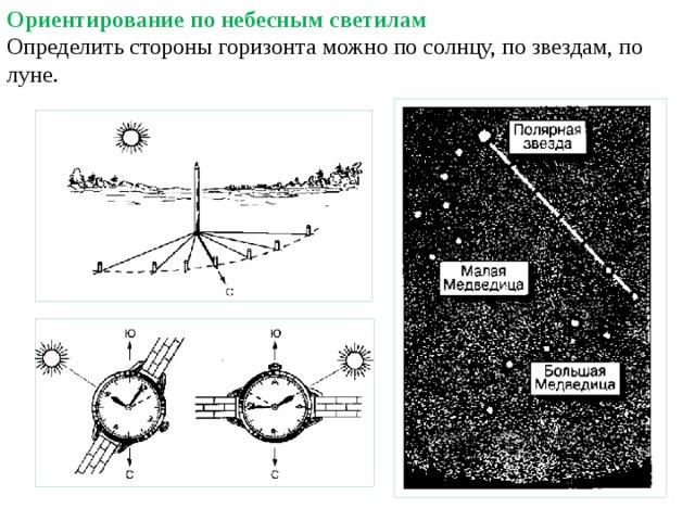 Ориентирование по небесным светилам Определить стороны горизонта можно по солнцу, по звездам, по луне.
