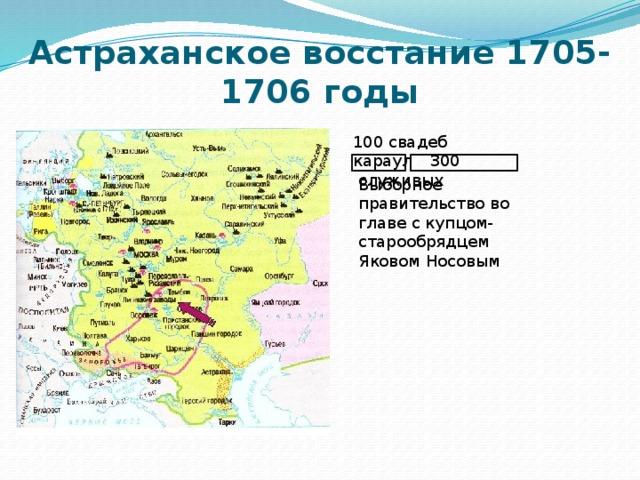 Астраханское восстание 1705-1706 годы   100 свадеб караул  300 служивых Выборное правительство во главе с купцом-старообрядцем Яковом Носовым