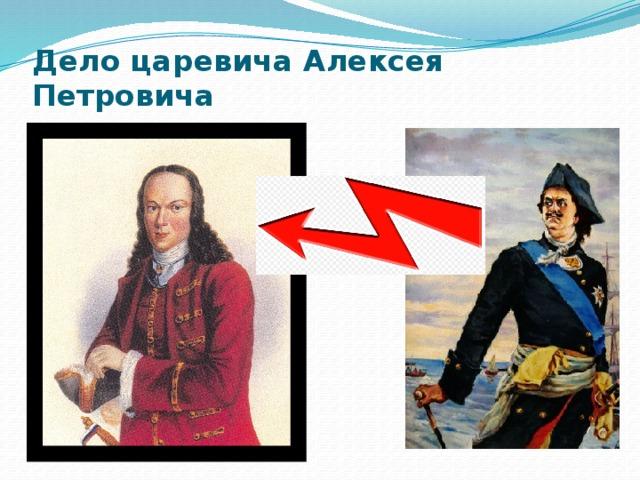 Дело царевича Алексея Петровича