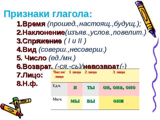 Признаки глагола:  1.Время  (прошед.,настоящ.,будущ.);  2.Наклонение (изъяв.,услов.,повелит.)  3.Спряжение  ( I и II )  4.Вид  (соверш.,несоверш.)  5. Число (ед./мн.)  6.Возврат.  (-ся,-сь)/ невозврат (-)  7.Лицо:  8.Н.ф.   Число/ лицо 1 лицо Ед.ч. 2 лицо Мн.ч. я 3 лицо ты мы он, она, оно вы они