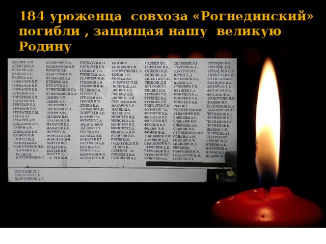 184 уроженца совхоза «Рогнединский» погибли , защищая нашу великую Родину