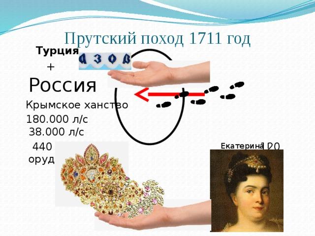 Прутский поход 1711 год    Турция   + Россия  Крымское ханство  180.000 л/с 38.000 л/с  440 орудий 120 орудий Екатерина I