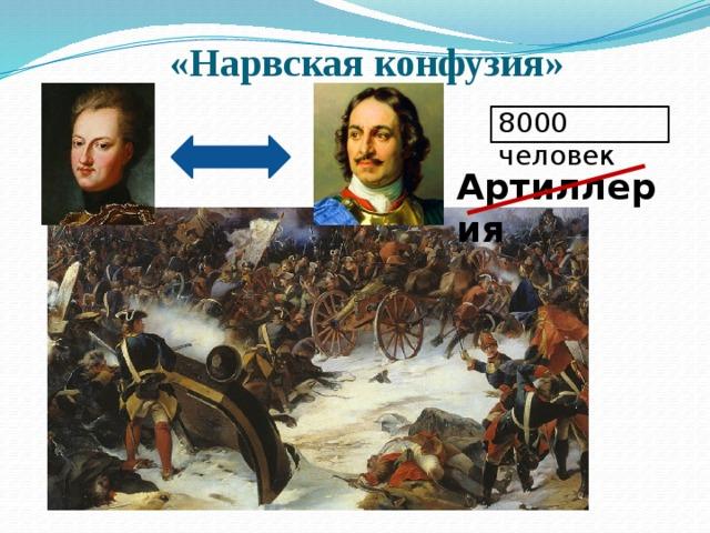 «Нарвская конфузия»   8000 человек Артиллерия