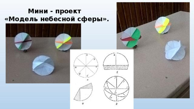 Мини - проект «Модель небесной сферы».
