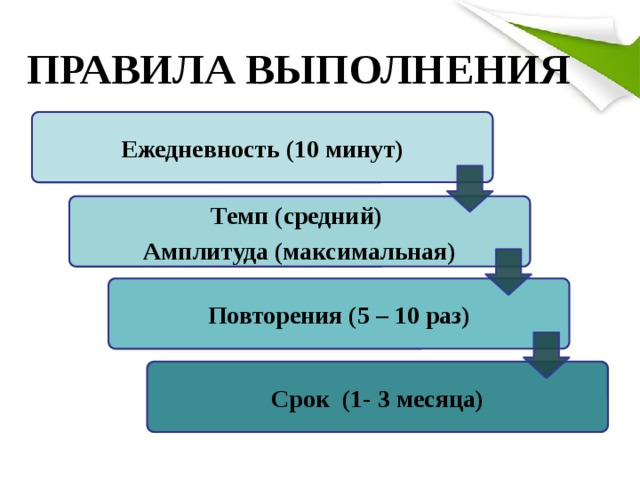 ПРАВИЛА ВЫПОЛНЕНИЯ Ежедневность (10 минут) Темп (средний) Амплитуда (максимальная) Повторения (5 – 10 раз) Срок (1- 3 месяца)