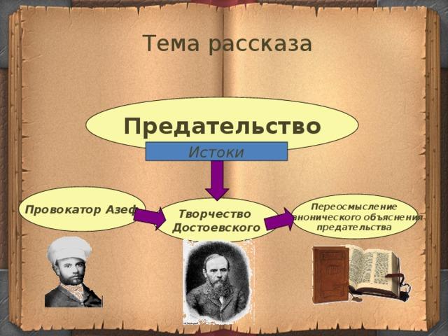 Тема рассказа Предательство Истоки Провокатор Азеф Переосмысление канонического объяснения предательства Творчество Достоевского