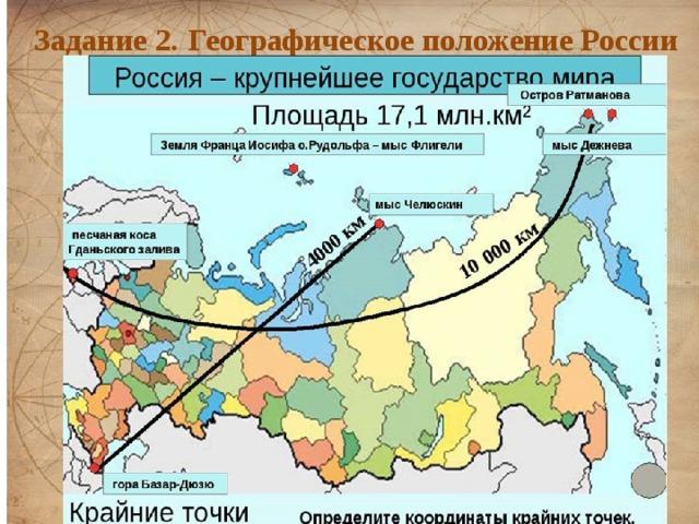 Задание 2.  Географическое положение России  Границы РФ.