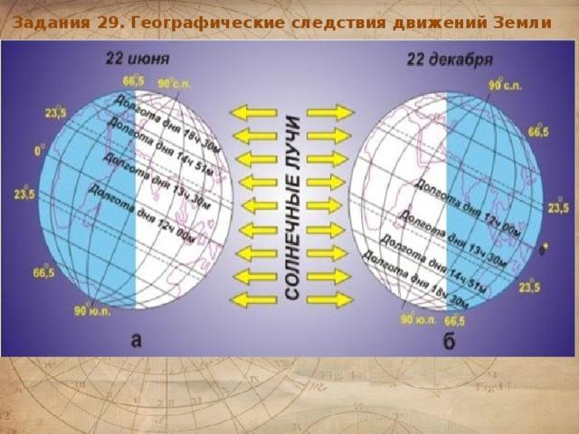 Задания 29. Географические следствия движений Земли