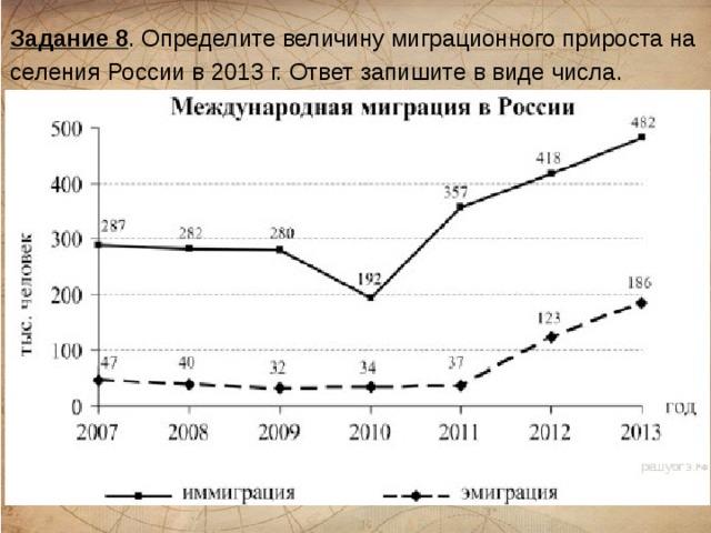 Задание 8 . Определите величину миграционного прироста населения России в 2013 г. Ответ запишите в виде числа. .