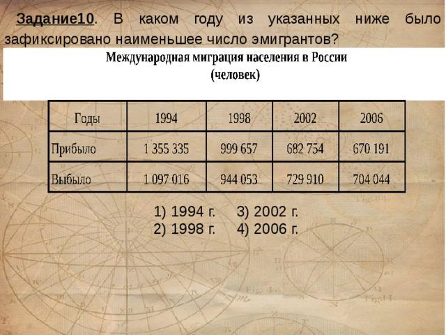 Задание10 . В каком году из указанных ниже было зафиксировано наименьшее число эмигрантов? . 1) 1994 г. 3) 2002 г. 2) 1998 г. 4) 2006 г.