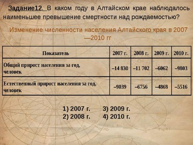 Задание12 . В каком году в Алтайском крае наблюдалось наименьшее превышение смертности над рождаемостью?  Изменение численности населения Алтайского края в 2007—2010 гг 1) 2007 г. 3) 2009 г. 2) 2008 г. 4) 2010 г.