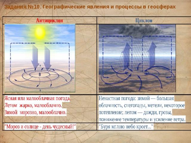 Задания №10 . Географические явления и процессы в геосферах