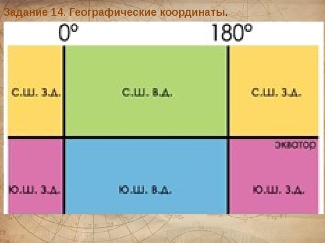Задание 14 . Географические координаты .