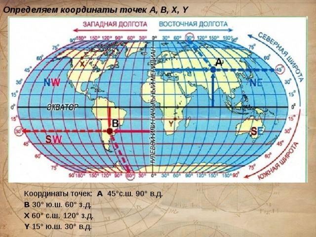Определяем координаты точек А, В, Х, Y Координаты точек: А 45°с.ш. 90° в.д. В 30° ю.ш. 60° з.д. Х 60° с.ш. 120° з.д. Y 15° ю.ш. 30° в.д.