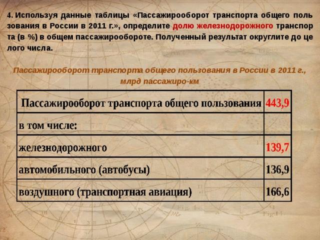 4.  Используя данные таблицы «Пассажирооборот транспорта общего пользования в России в 2011 г.», определите долю железнодорожного транспорта (в %) в общем пассажирообороте. Полученный результат округлите до целого числа.  Пассажирооборот транспорта общего пользования  в России в 2011 г., млрд пассажиро-км