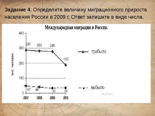 Задание 4 . Определите величину миграционного прироста населения России в 2009 г. Ответ запишите в виде числа.