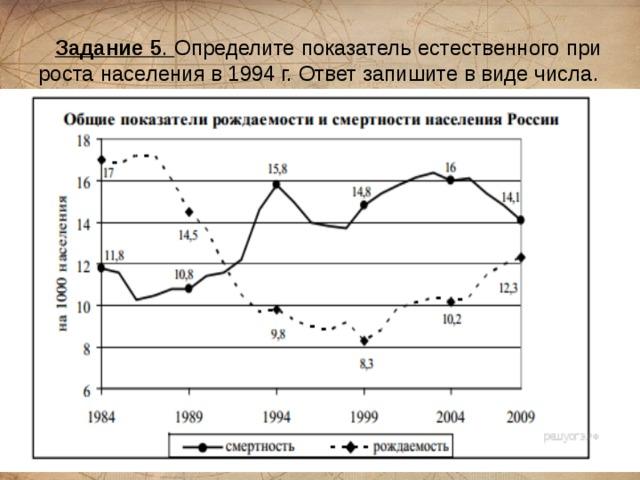 Задание 5 . Определите показатель естественного прироста населения в 1994 г. Ответ запишите в виде числа.