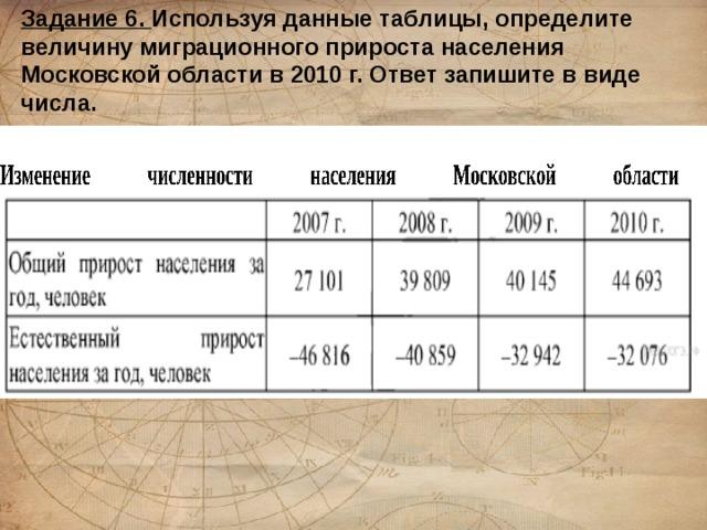 Задание 6. Используя данные таблицы, определите величину миграционного прироста населения Московской области в 2010 г. Ответ запишите в виде числа.