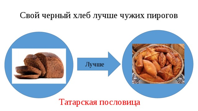 Свой черный хлеб лучше чужих пирогов Лучше Татарская пословица