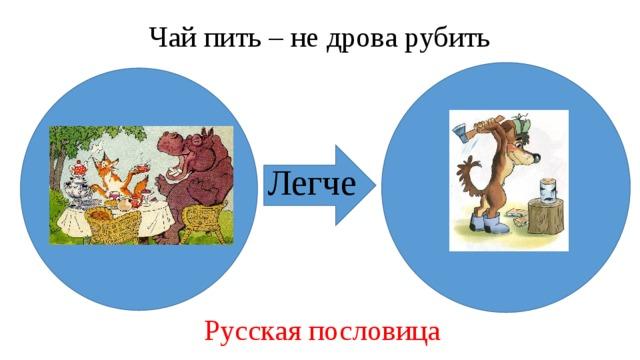 Чай пить – не дрова рубить Легче Русская пословица