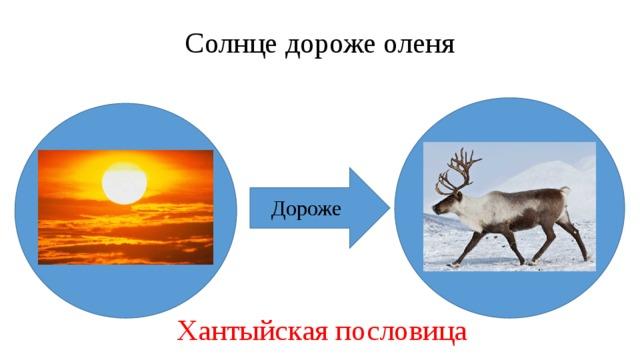 Солнце дороже оленя Дороже Хантыйская пословица