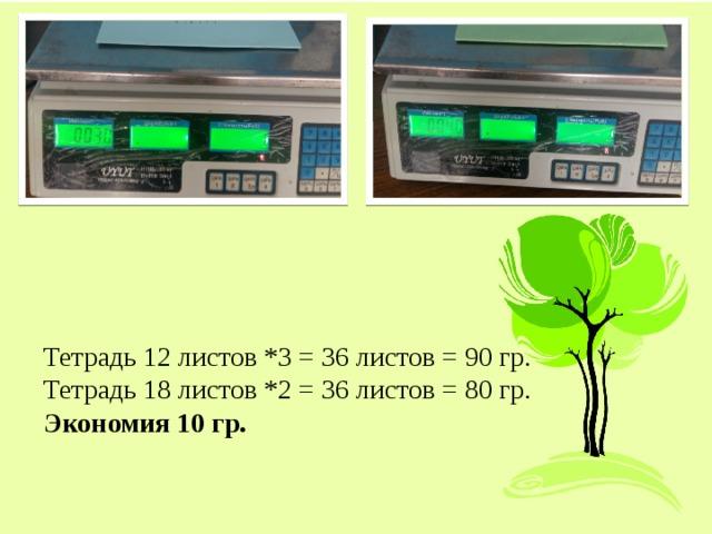 Тетрадь 12 листов *3 = 36 листов = 90 гр. Тетрадь 18 листов *2 = 36 листов = 80 гр. Экономия 10 гр.