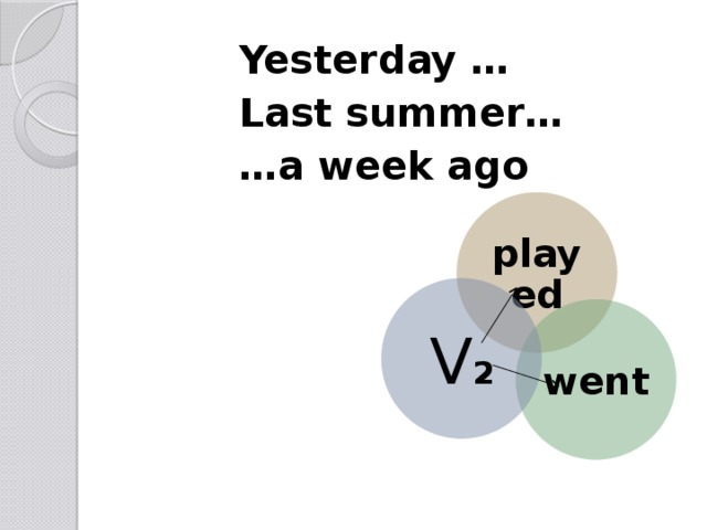Yesterday … Last summer… … a week ago played V 2 went
