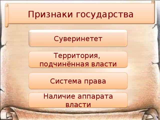 Признаки государства Суверинетет Территория, подчинённая власти Система права Наличие аппарата власти