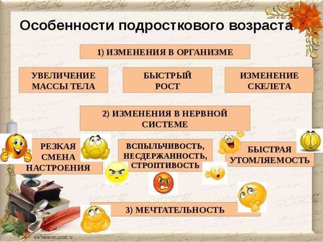 Особенности подросткового возраста 1) ИЗМЕНЕНИЯ В ОРГАНИЗМЕ БЫСТРЫЙ ИЗМЕНЕНИЕ УВЕЛИЧЕНИЕ МАССЫ ТЕЛА РОСТ СКЕЛЕТА 2) ИЗМЕНЕНИЯ В НЕРВНОЙ СИСТЕМЕ РЕЗКАЯ СМЕНА НАСТРОЕНИЯ ВСПЫЛЬЧИВОСТЬ, НЕСДЕРЖАННОСТЬ, СТРОПТИВОСТЬ БЫСТРАЯ УТОМЛЯЕМОСТЬ 3) МЕЧТАТЕЛЬНОСТЬ