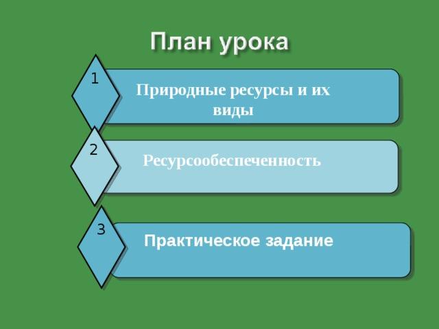 1 Природные ресурсы и их виды 2 Ресурсообеспеченность 3 Практическое задание