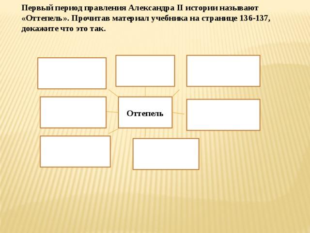 Первый период правления Александра II истории называют «Оттепель». Прочитав материал учебника на странице 136-137, докажите что это так.  Оттепель