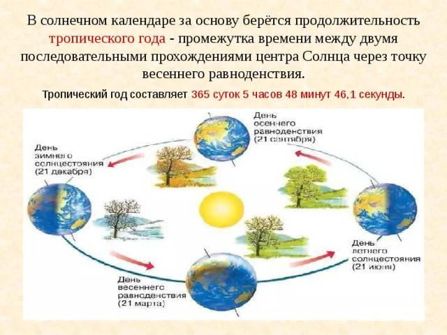 В солнечном календаре за основу берётся продолжительность тропического года - промежутка времени между двумя последовательными прохождениями центра Солнца через точку весеннего равноденствия. Тропический год составляет 365 суток 5 часов 48 минут 46,1 секунды .