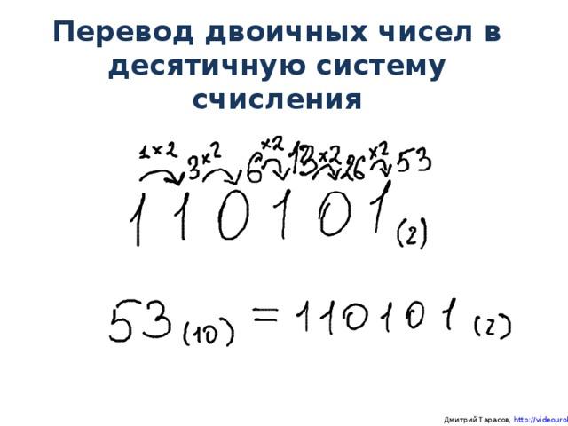 Перевод двоичных чисел в десятичную систему счисления  Дмитрий Тарасов, http://videouroki.net