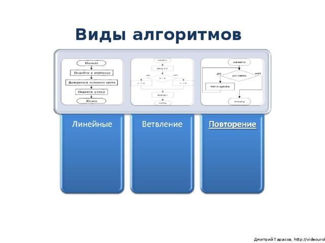 Виды алгоритмов  Дмитрий Тарасов, http://videouroki.net