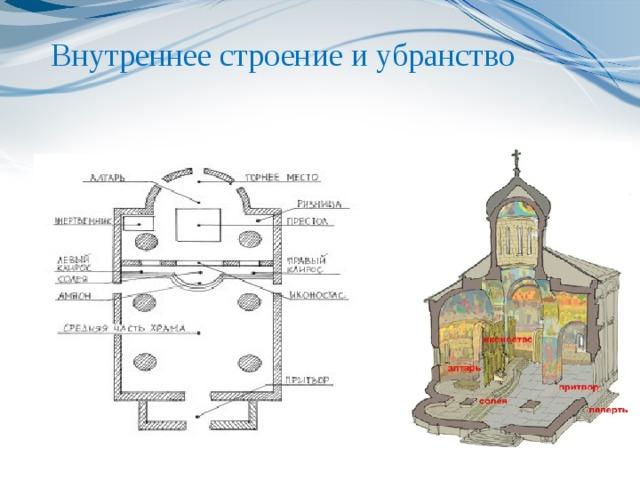 Внутреннее строение и убранство