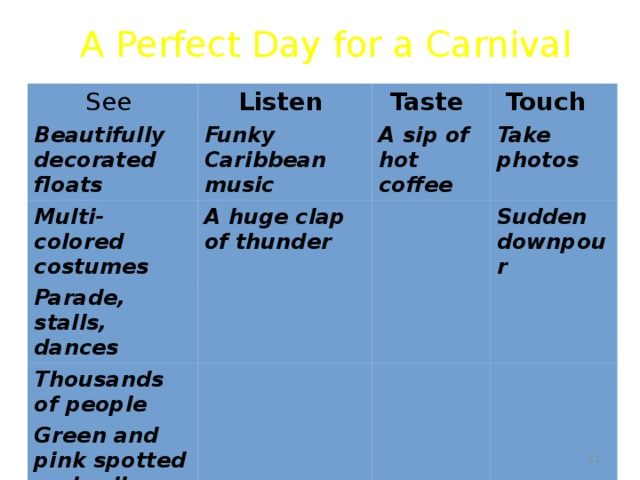 A Perfect Day for a Carnival See Beautifully decorated floats Listen  Funky Caribbean music Multi-colored costumes Taste  Touch  A sip of hot coffee A huge clap of thunder Parade, stalls, dances Take photos Thousands of people Sudden downpour Green and pink spotted umbrella Sense chat. Spotlight 10 Module 5e