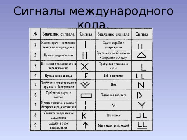 Сигналы международного кода.