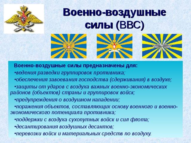 Военно-воздушные силы (ВВС) Военно-воздушные силы предназначены для: