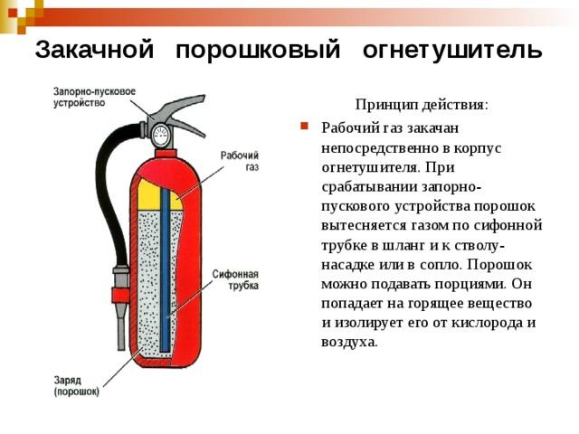 Закачной порошковый огнетушитель   Принцип действия: