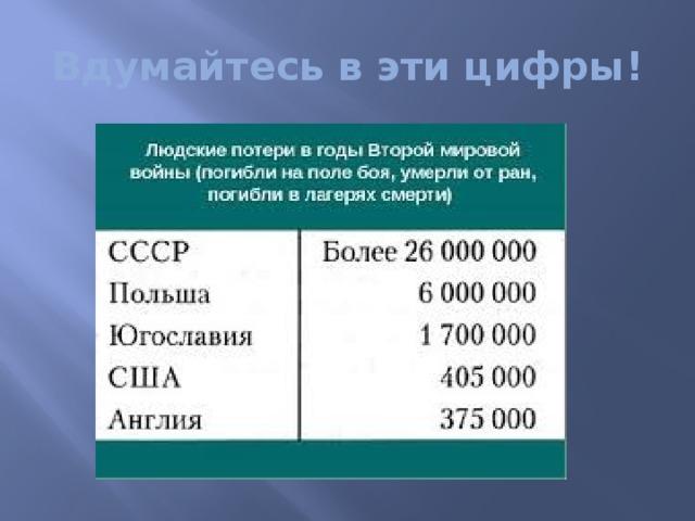 Вдумайтесь в эти цифры!