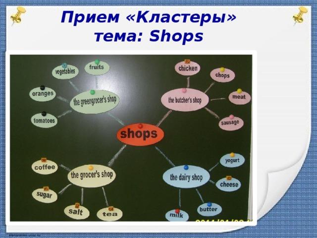 Прием «Кластеры» тема: Shops