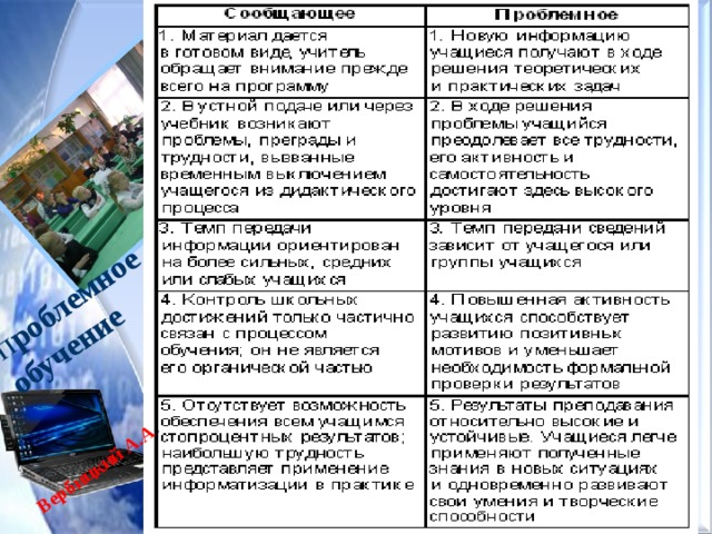П роблемное обучение  Вербицкий А.А .