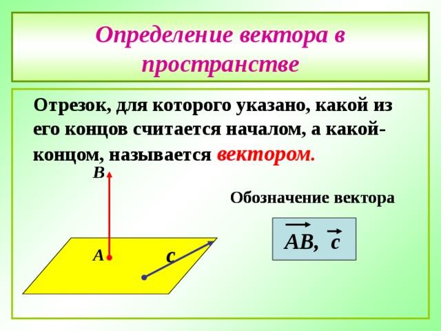 Определение вектора в пространстве  Отрезок, для которого указано, какой из его концов считается началом, а какой- концом, называется вектором . В В Обозначение вектора АВ, с Обозначение вектора АВ, с  с с А А