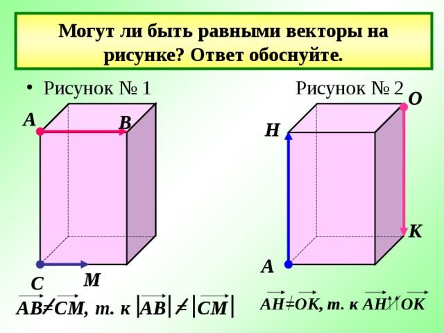 Могут ли быть равными векторы на рисунке? Ответ обоснуйте. Рисунок № 1 Рисунок № 2 О А В Н К А М С АН=ОК, т. к АН ОК  АВ=СМ, т. к АВ = СМ