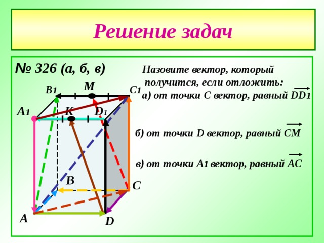 В Решение задач № 326 (а , б , в)  Назовите вектор , который  получится , если отложить: а) от точки С вектор , равный DD 1  М С 1 В 1 К А 1 D 1  б) от точки D вектор , равный СМ   в) от точки А 1 вектор , равный АС С  А D